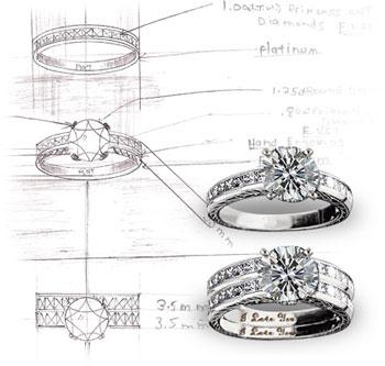 custom jewelry kcpsjea