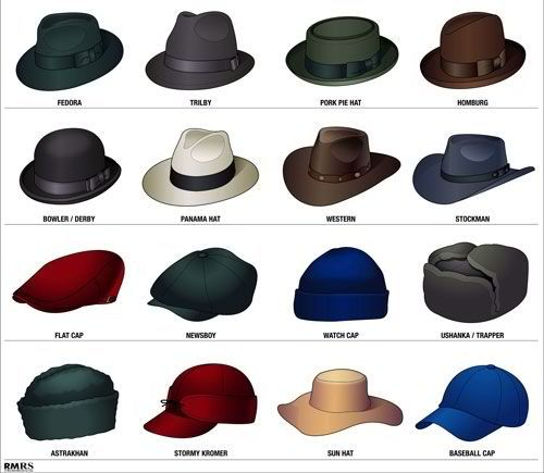 mens dress hats mens leather accessories #howmendress #menswear #mensfashion | accessories  | how men dress | pinterest bmyqyzr